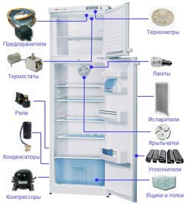 Назовите модель холодильника и