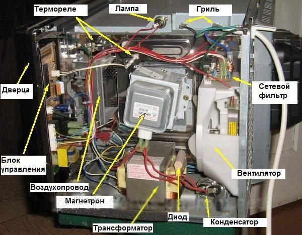 Микроволновая печь ремонт схема фото 538