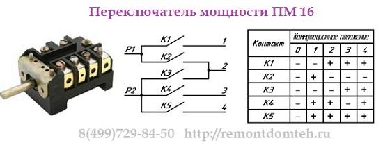 Проект ремонта балконных плит