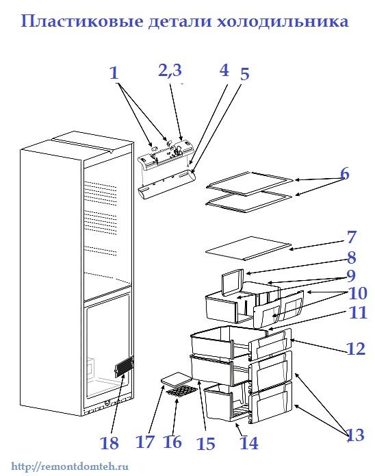 запчасти для холодильника пластиковые полки, ящики,панели