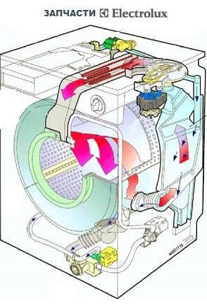 Изготовление ароматизаторов для автомобилей на заказ