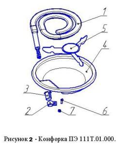 как заменить тэновую конфорку плиты МЕЧТА